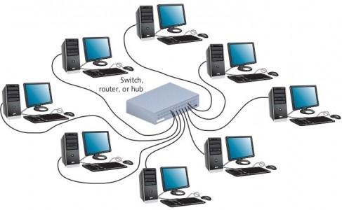 cours réseau informatique